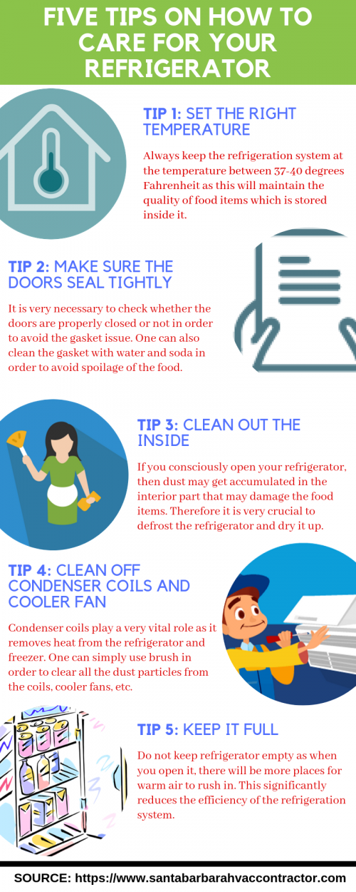Five Tips on How to Care for Your Refrigerator